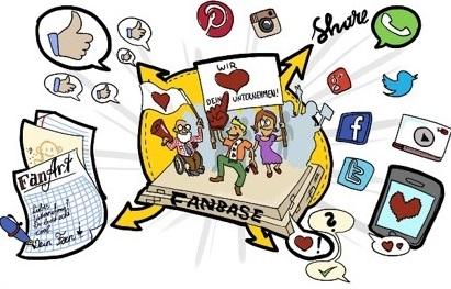Zeichnung zur Erläuterung von Corporate Grassroots
